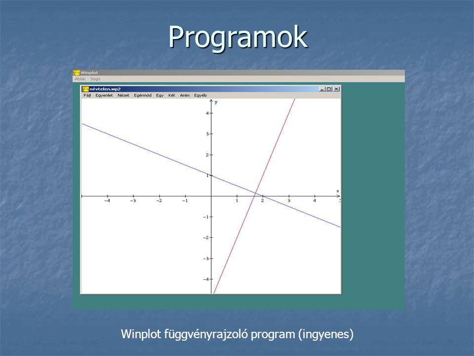 Winplot függvényrajzoló program (ingyenes)