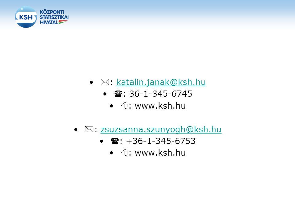 : katalin.janak@ksh.hu : 36-1-345-6745 : www.ksh.hu