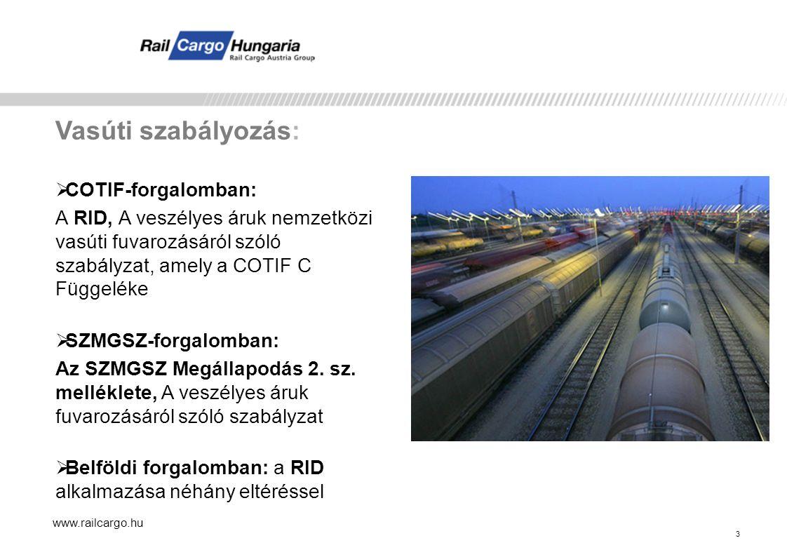 Vasúti szabályozás: COTIF-forgalomban:
