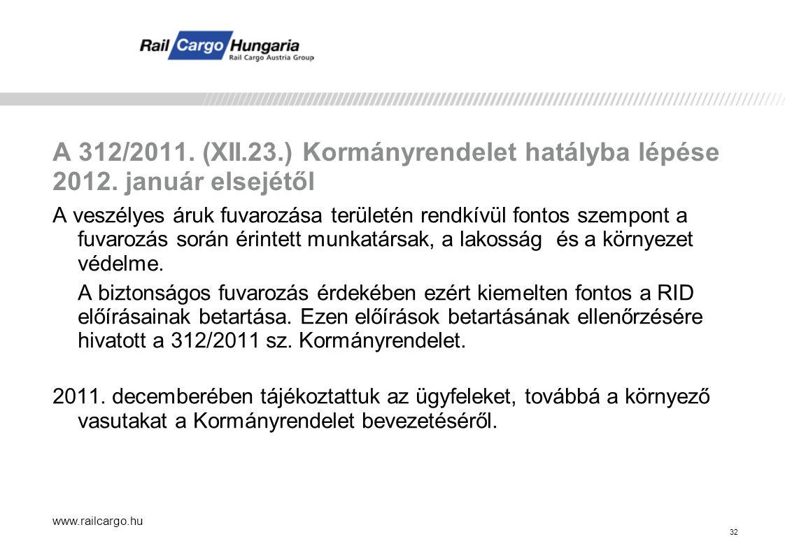 A 312/2011. (XII. 23. ) Kormányrendelet hatályba lépése 2012