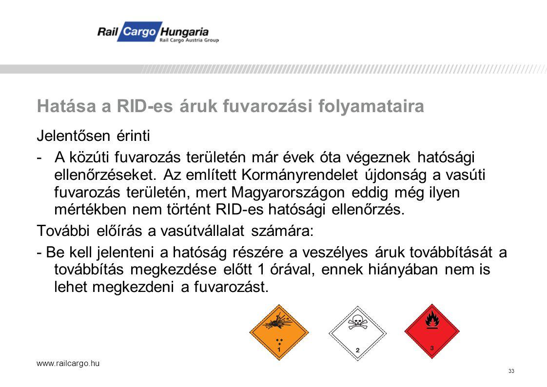 Hatása a RID-es áruk fuvarozási folyamataira