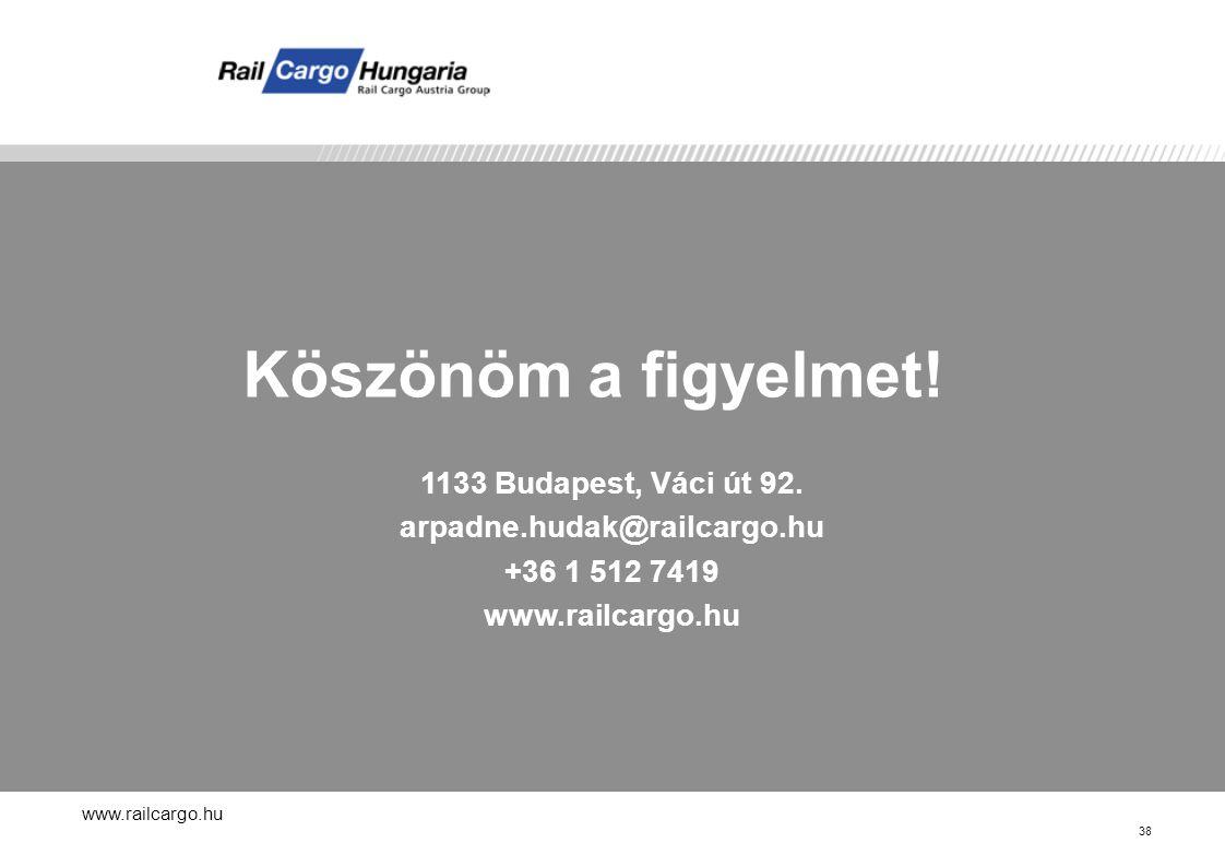 Köszönöm a figyelmet! 1133 Budapest, Váci út 92.