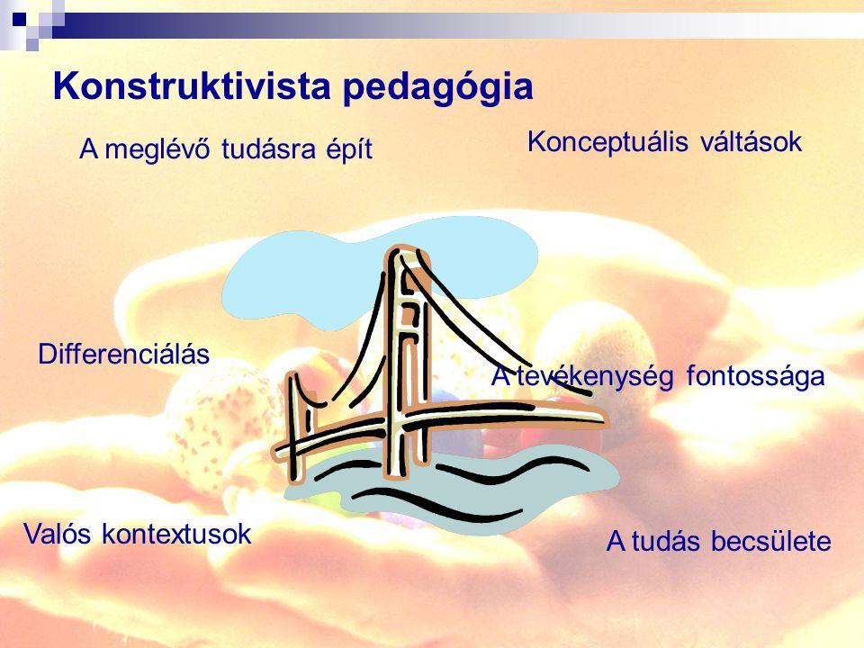 Konstruktivista pedagógia