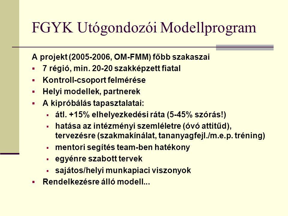 FGYK Utógondozói Modellprogram