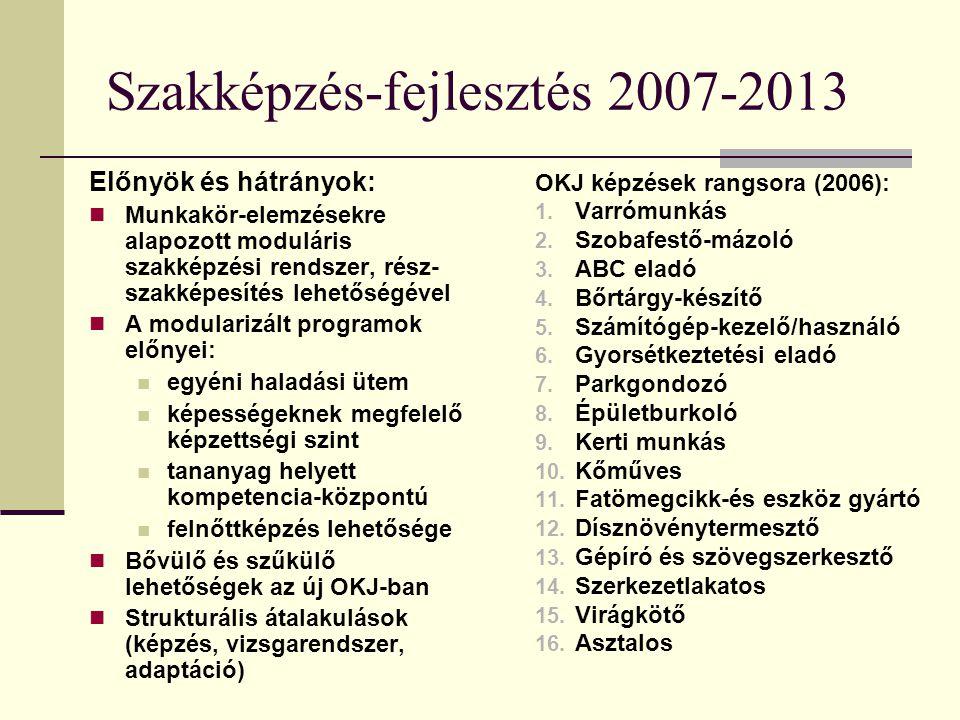 Szakképzés-fejlesztés 2007-2013