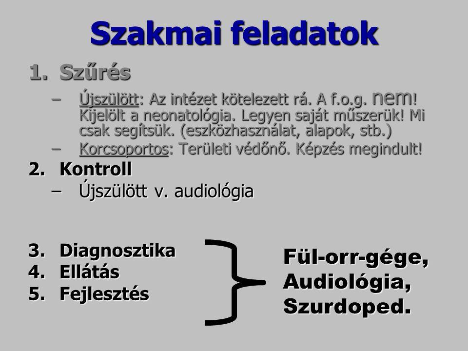 Szakmai feladatok Szűrés Fül-orr-gége, Audiológia, Szurdoped. Kontroll