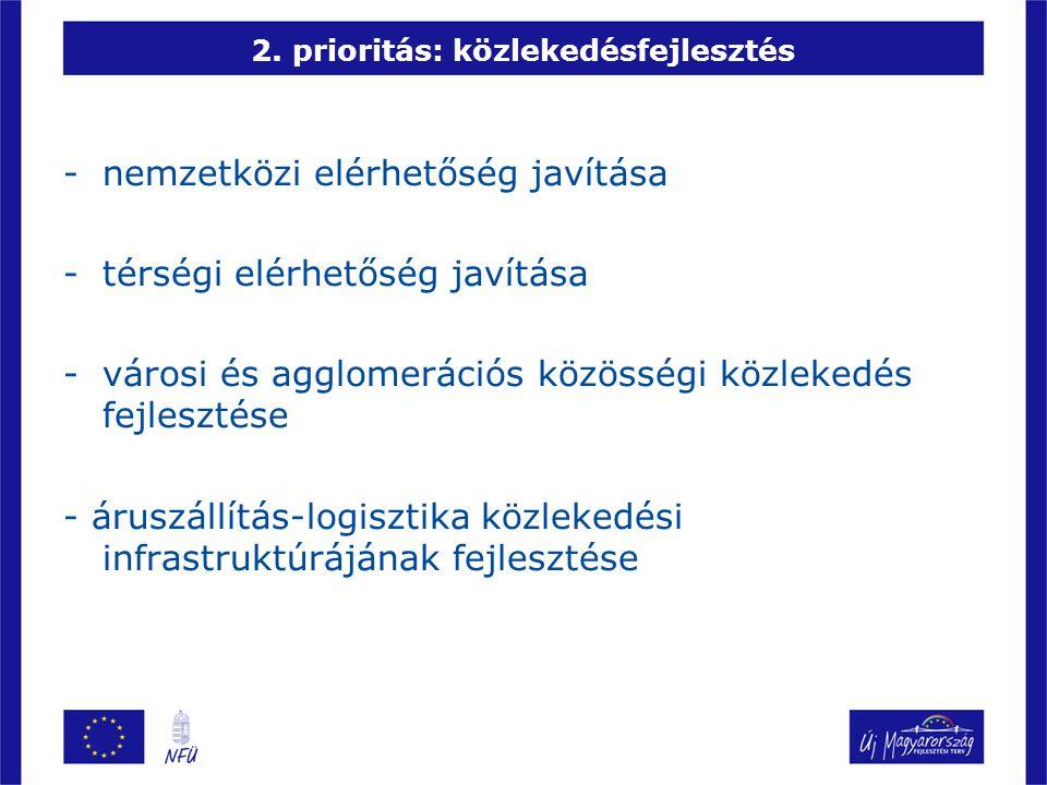 2. prioritás: közlekedésfejlesztés