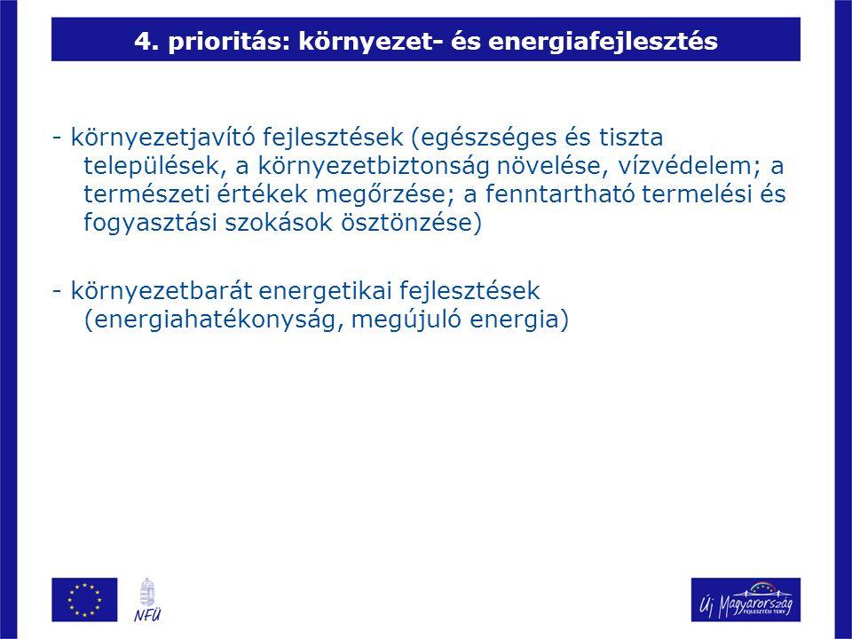4. prioritás: környezet- és energiafejlesztés