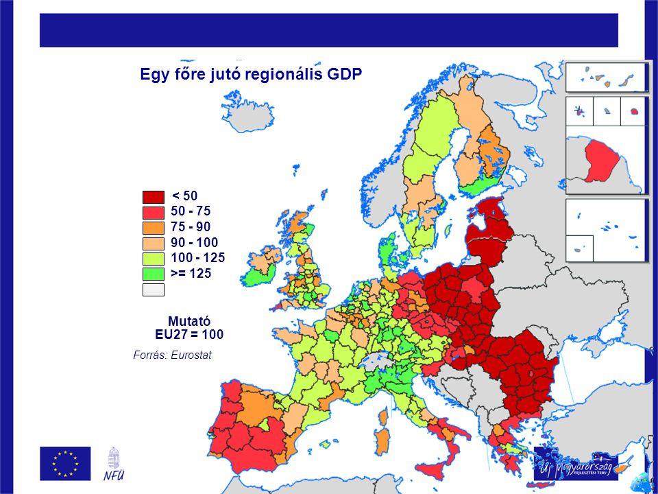 Egy főre jutó regionális GDP