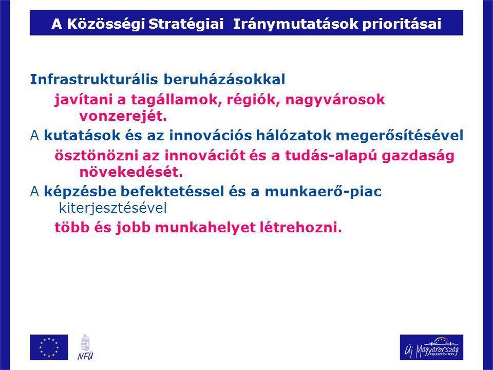 A Közösségi Stratégiai Iránymutatások prioritásai