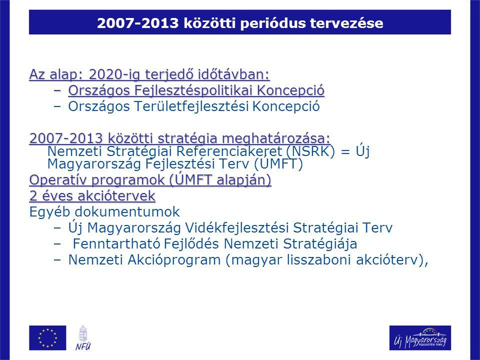 2007-2013 közötti periódus tervezése