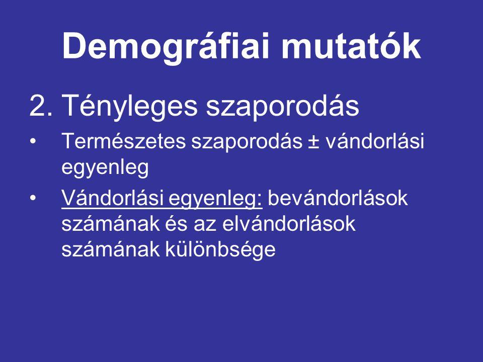 Demográfiai mutatók Tényleges szaporodás