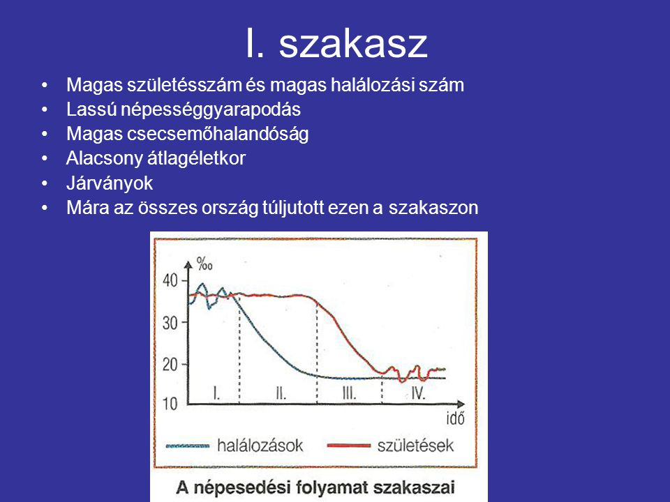 I. szakasz Magas születésszám és magas halálozási szám
