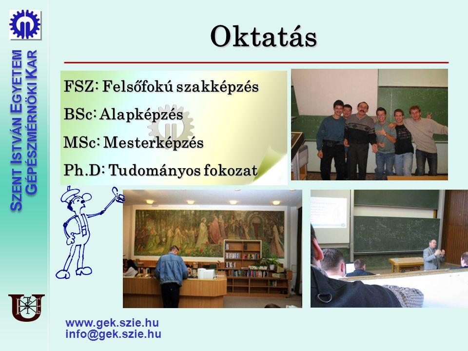Oktatás FSZ: Felsőfokú szakképzés BSc: Alapképzés MSc: Mesterképzés