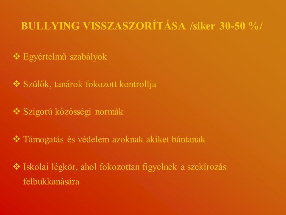 BULLYING VISSZASZORÍTÁSA /siker 30-50 %/
