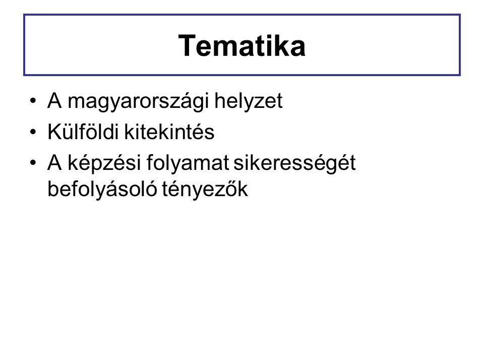 Tematika A magyarországi helyzet Külföldi kitekintés