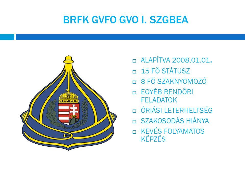 BRFK GVFO GVO I. SZGBEA ALAPÍTVA 2008.01.01. 15 FŐ STÁTUSZ