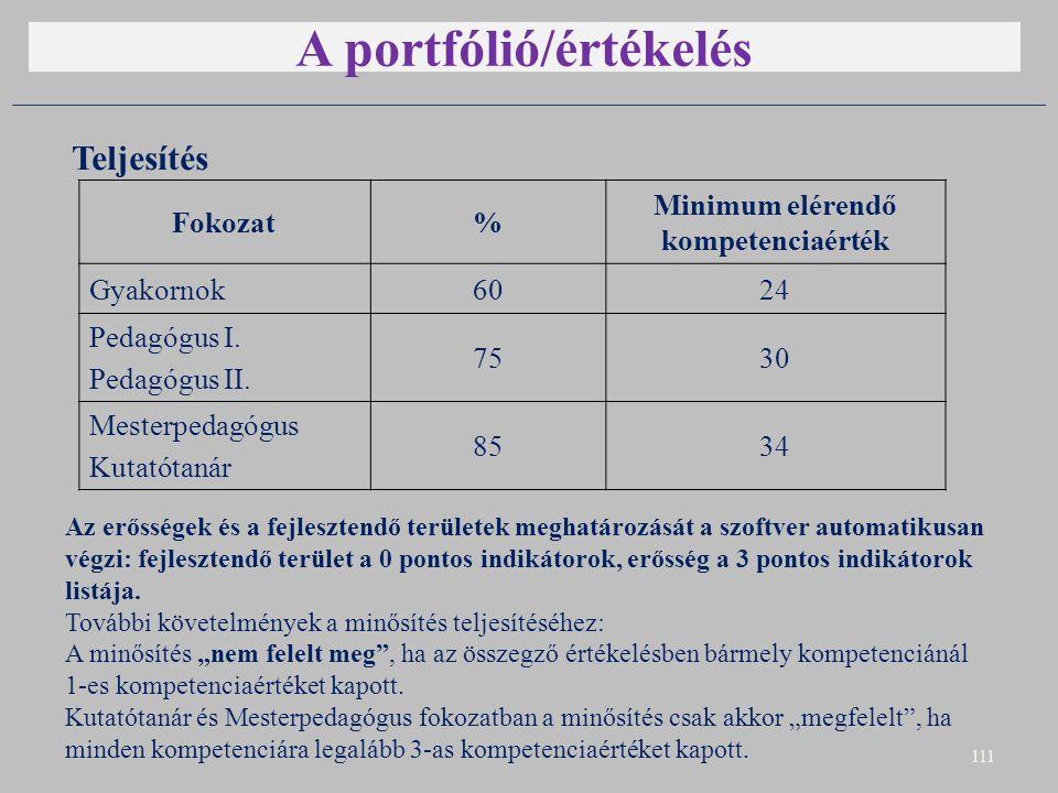 A portfólió/értékelés