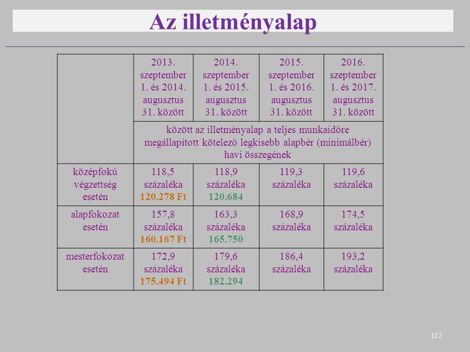 Az illetményalap 2013. szeptember 1. és 2014. augusztus 31. között
