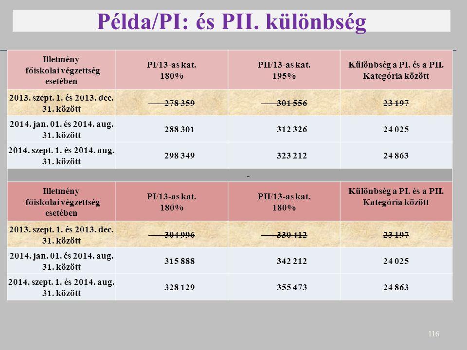 Példa/PI: és PII. különbség