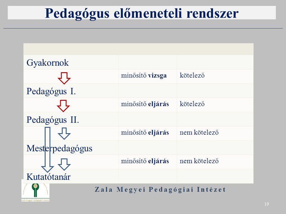Pedagógus előmeneteli rendszer