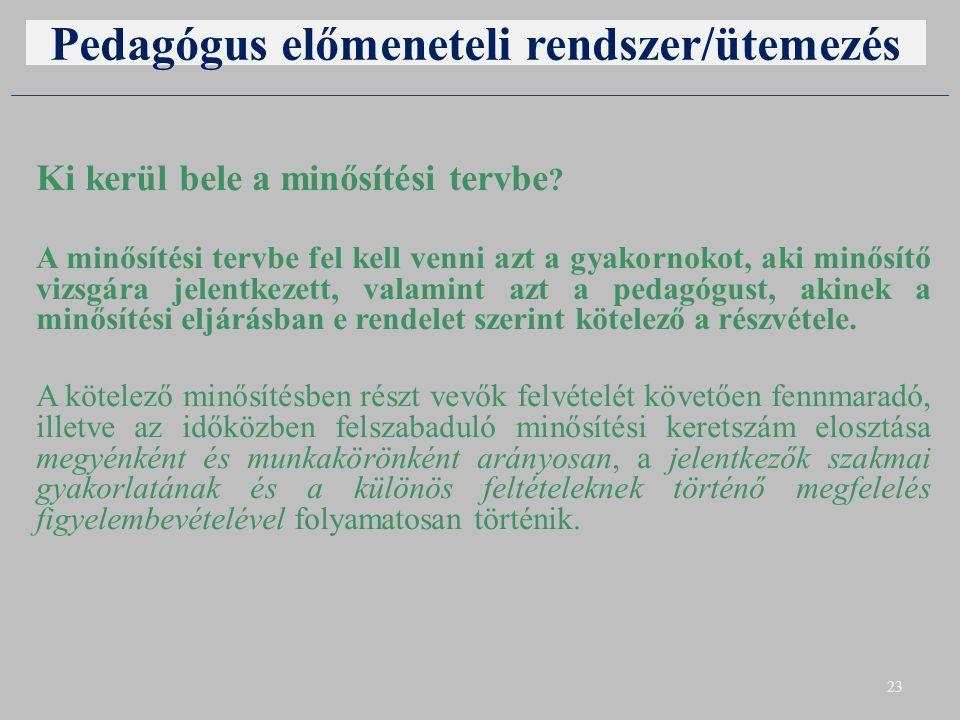 Pedagógus előmeneteli rendszer/ütemezés