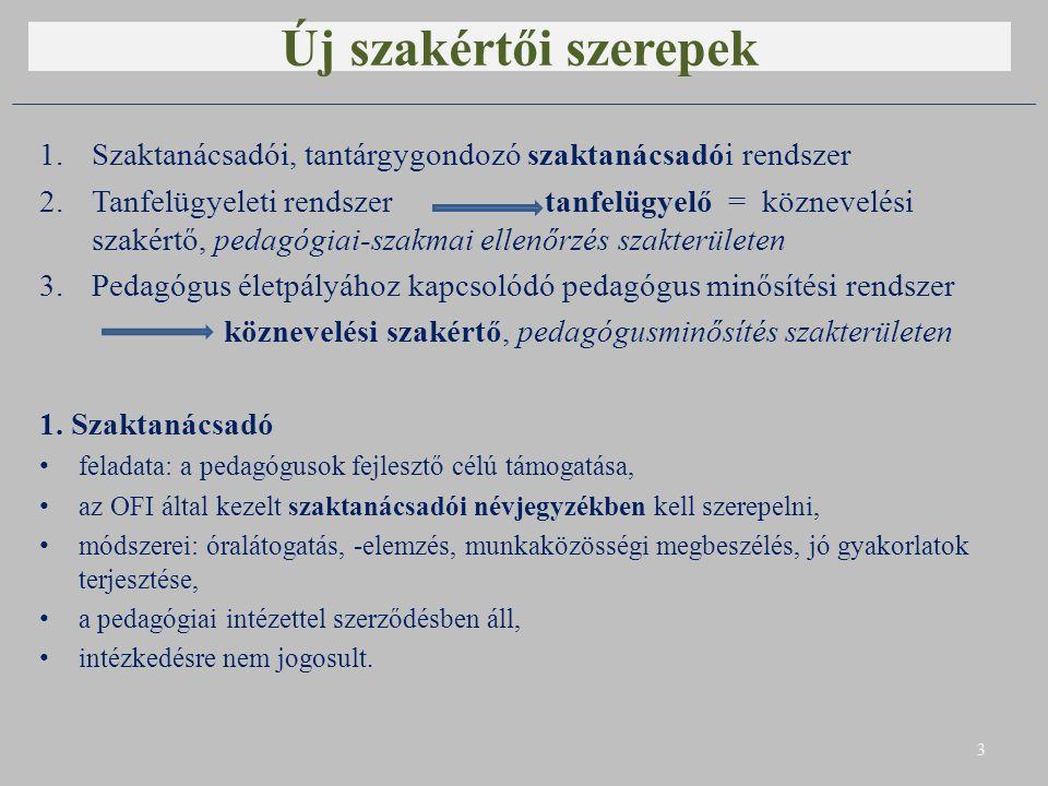 Új szakértői szerepek Szaktanácsadói, tantárgygondozó szaktanácsadói rendszer.