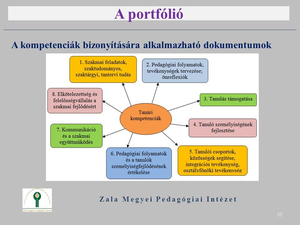 A kompetenciák bizonyítására alkalmazható dokumentumok
