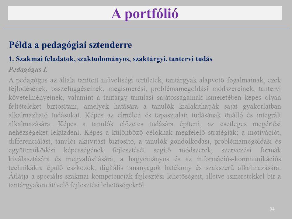 A portfólió Példa a pedagógiai sztenderre