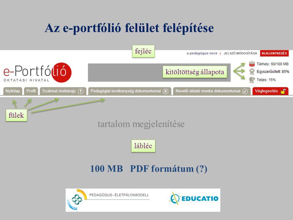 Az e-portfólió felület felépítése