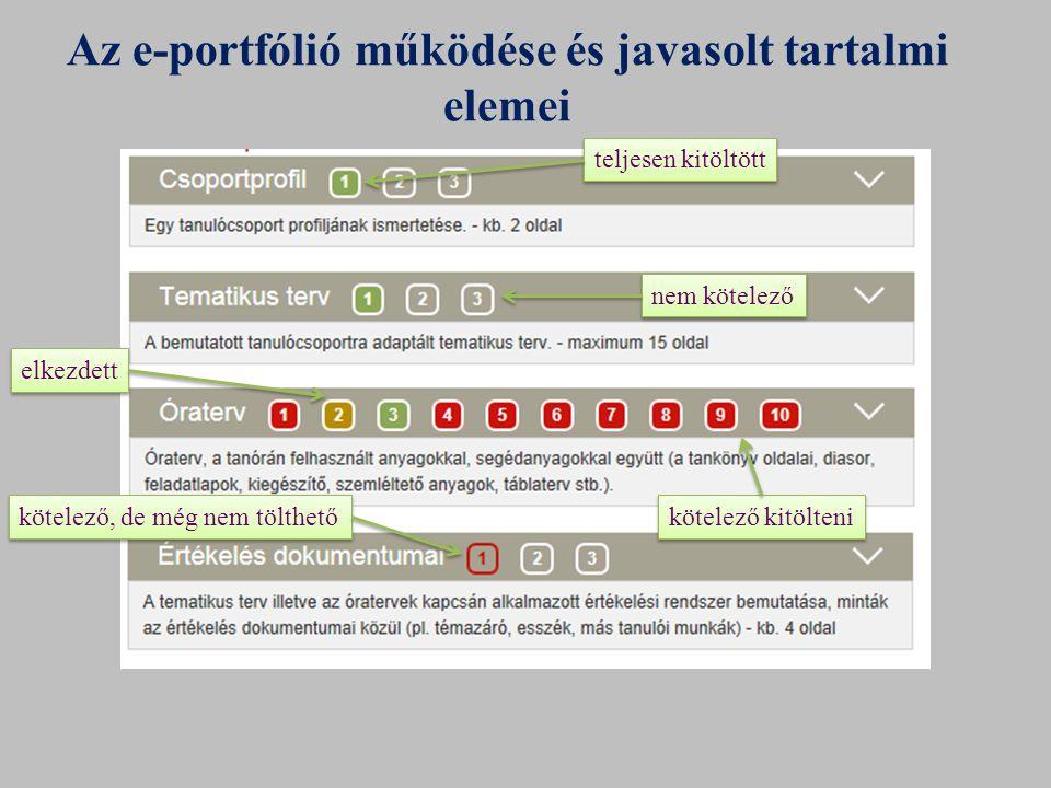 Az e-portfólió működése és javasolt tartalmi elemei