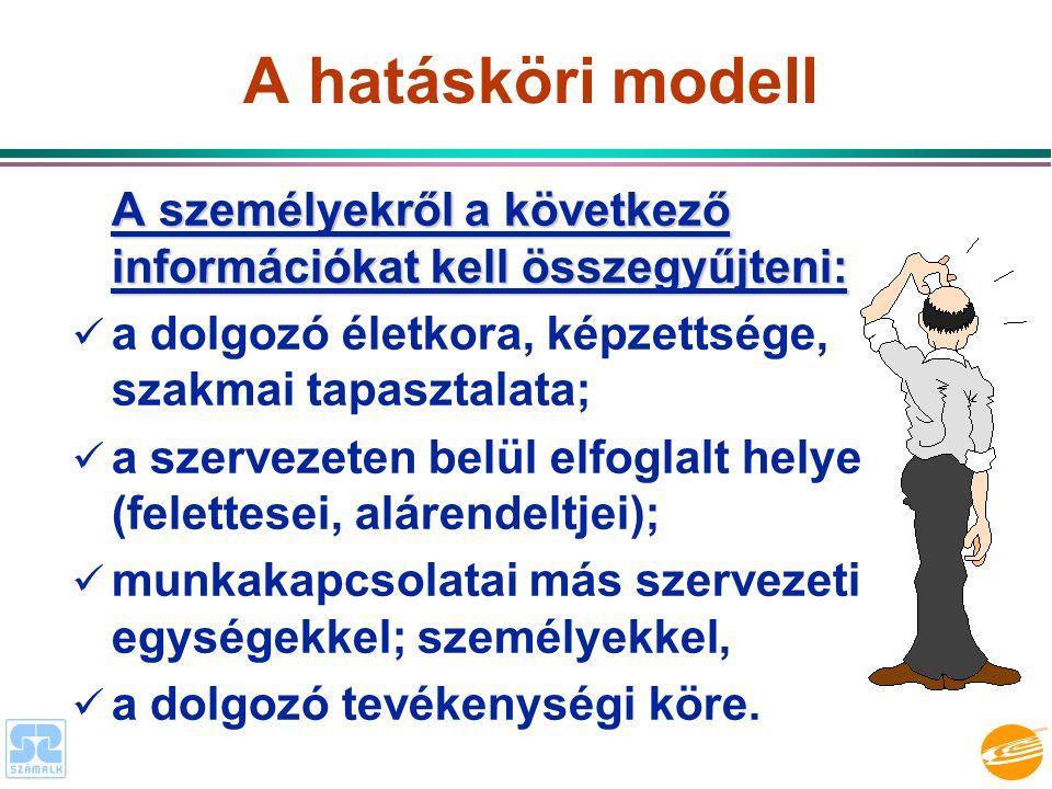 A hatásköri modell A személyekről a következő információkat kell összegyűjteni: a dolgozó életkora, képzettsége, szakmai tapasztalata;