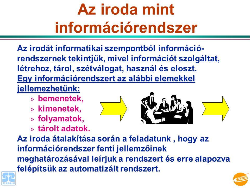 Az iroda mint információrendszer