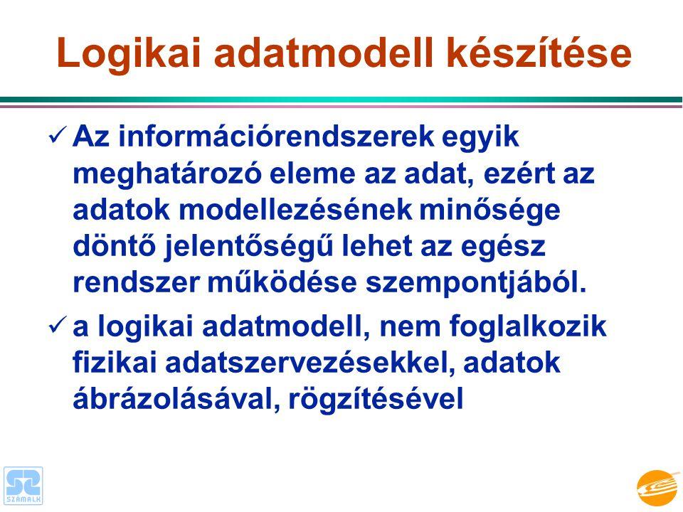 Logikai adatmodell készítése