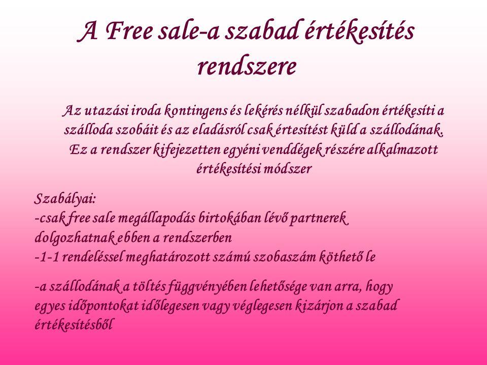 A Free sale-a szabad értékesítés rendszere