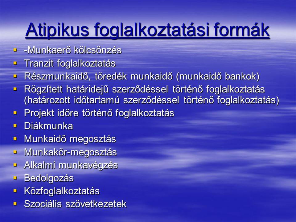 Atipikus foglalkoztatási formák