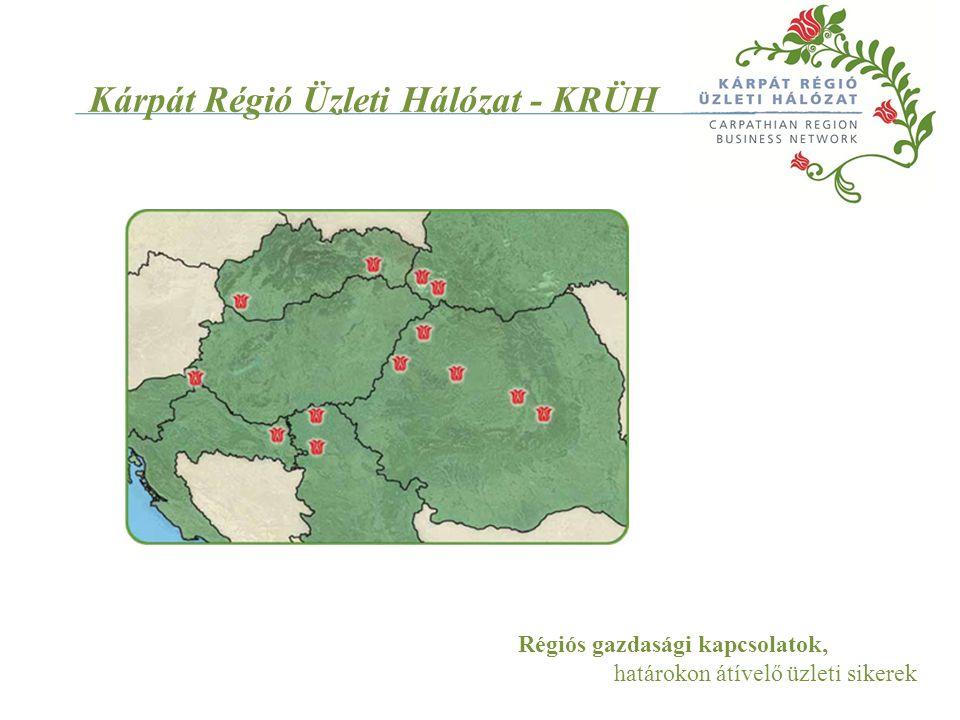 Kárpát Régió Üzleti Hálózat - KRÜH