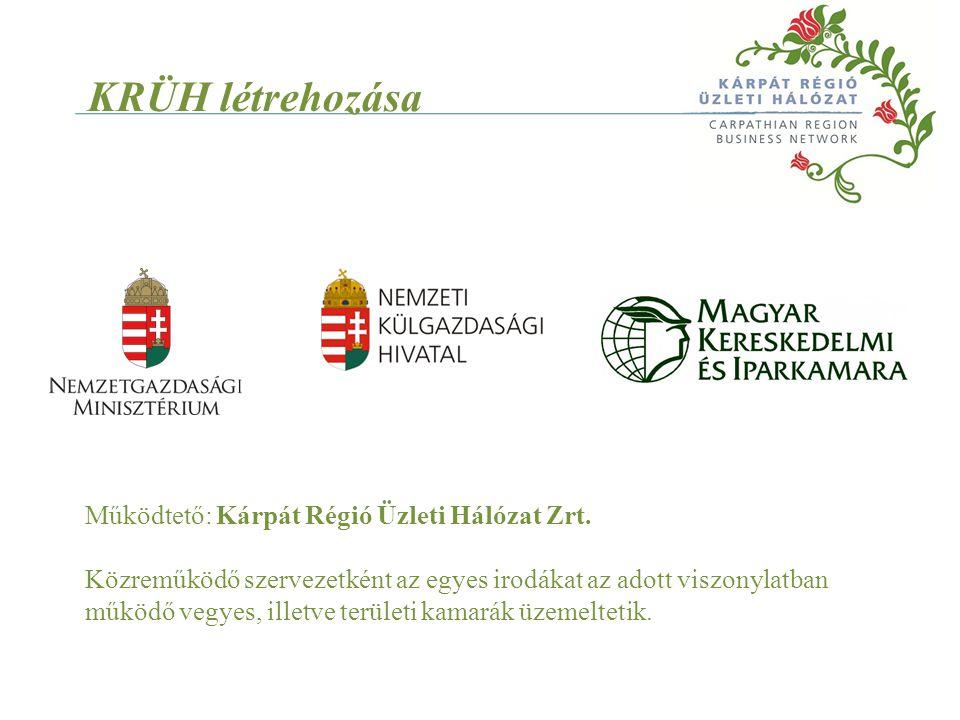 KRÜH létrehozása Működtető: Kárpát Régió Üzleti Hálózat Zrt.