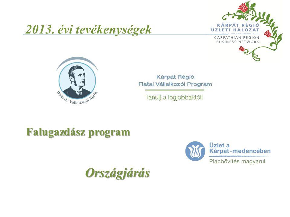 2013. évi tevékenységek Országjárás Falugazdász program