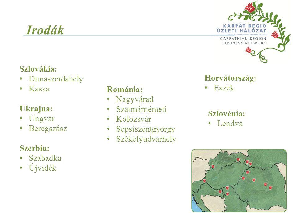 Irodák Szlovákia: Dunaszerdahely Kassa Ukrajna: Ungvár Beregszász