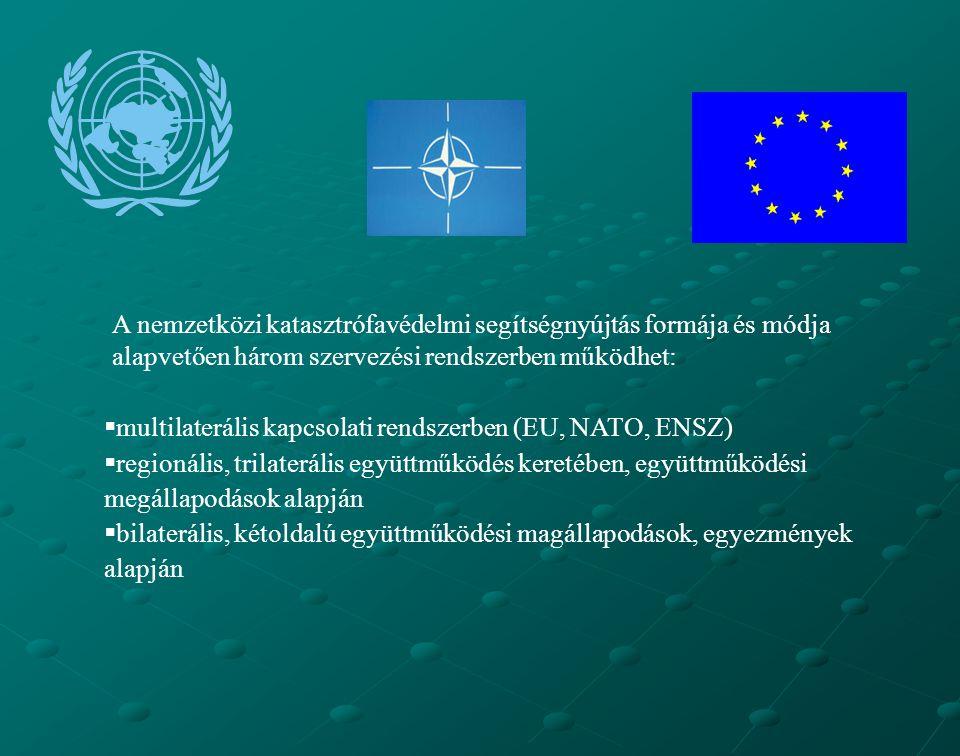 multilaterális kapcsolati rendszerben (EU, NATO, ENSZ)