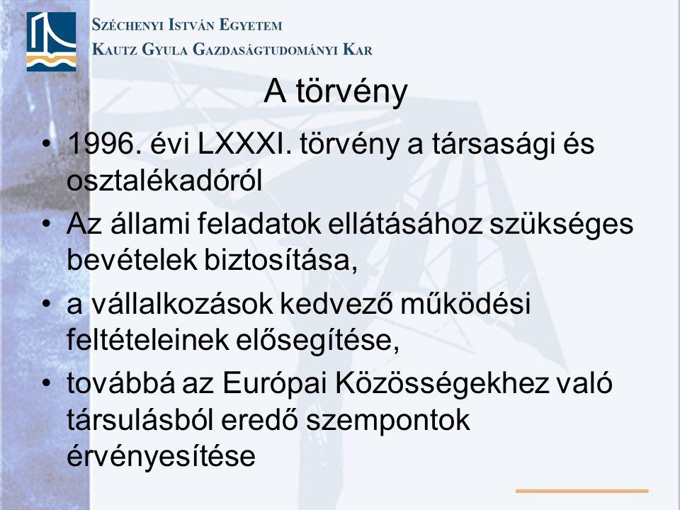 A törvény 1996. évi LXXXI. törvény a társasági és osztalékadóról