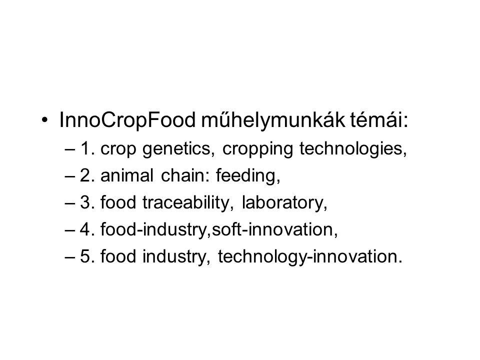 InnoCropFood műhelymunkák témái: