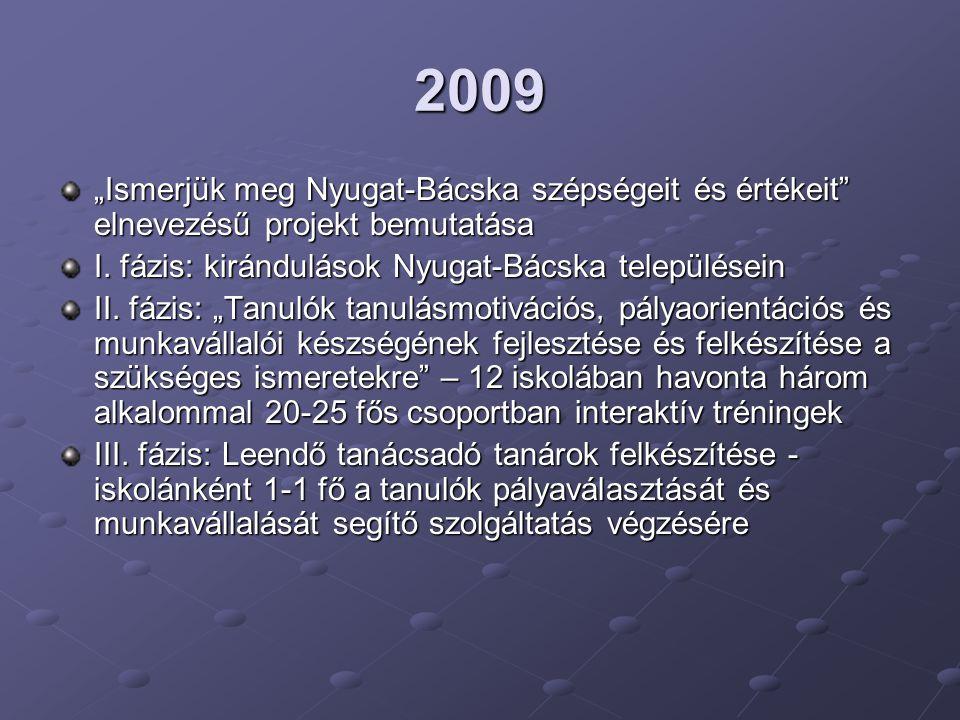 """2009 """"Ismerjük meg Nyugat-Bácska szépségeit és értékeit elnevezésű projekt bemutatása. I. fázis: kirándulások Nyugat-Bácska településein."""