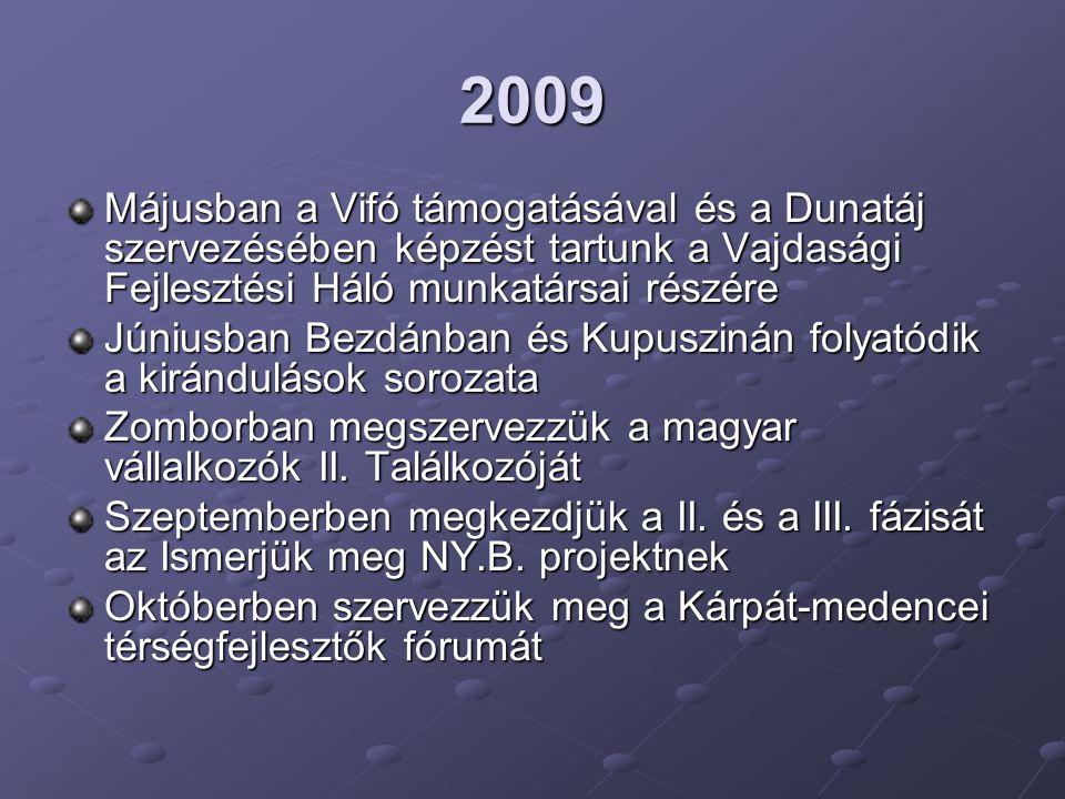 2009 Májusban a Vifó támogatásával és a Dunatáj szervezésében képzést tartunk a Vajdasági Fejlesztési Háló munkatársai részére.