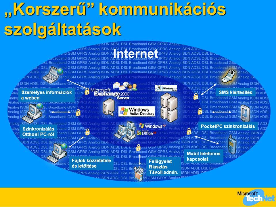 """""""Korszerű kommunikációs szolgáltatások"""