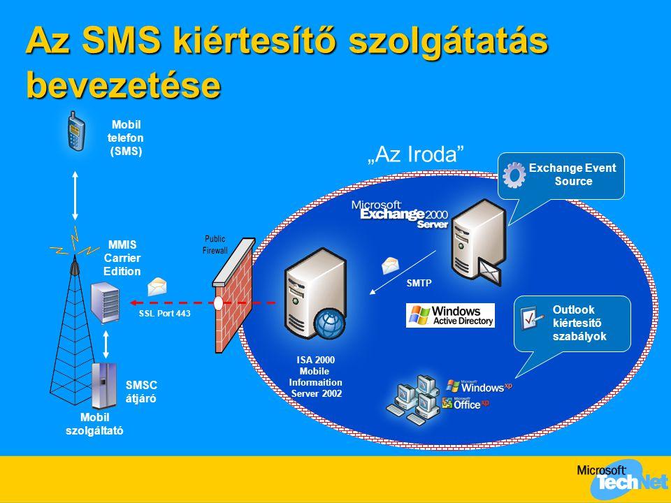Az SMS kiértesítő szolgátatás bevezetése