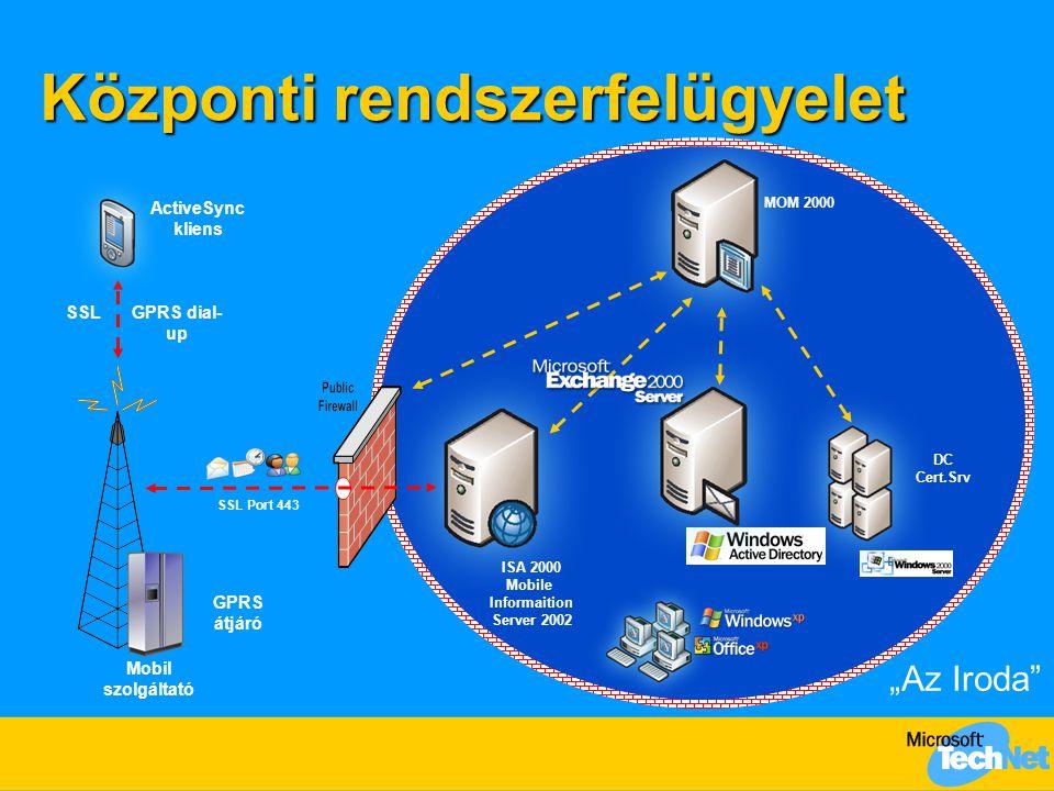 Központi rendszerfelügyelet