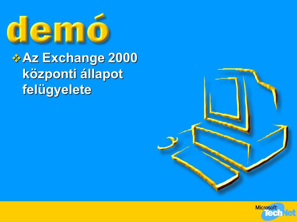 Az Exchange 2000 központi állapot felügyelete