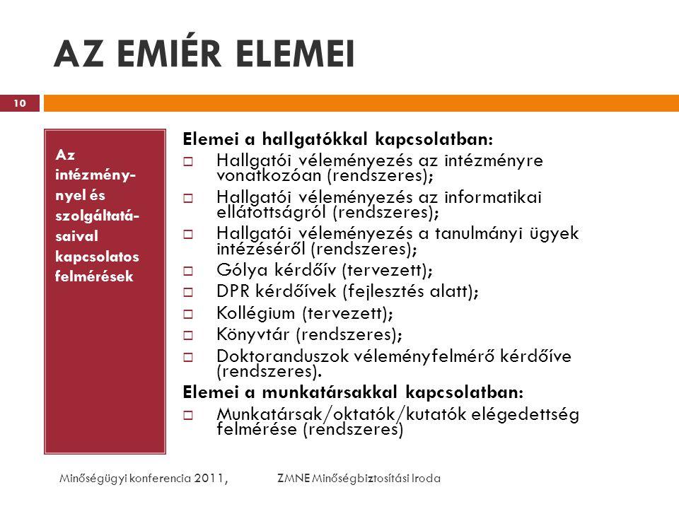 AZ EMIÉR ELEMEI Elemei a hallgatókkal kapcsolatban: